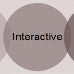 Dynamic Information Retrieval Modeling