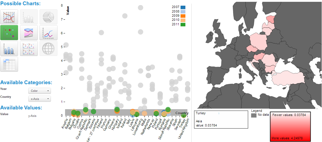 Interactive visualisations from RDF to aggregate and refine