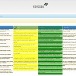 Screenshot of the EEXCESS evaluation tool